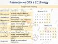Расписание ОГЭ_досрочный период 2019